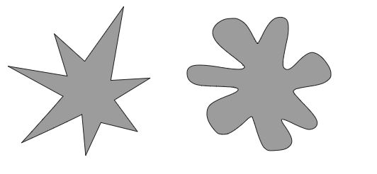 ブーバ_キキ効果の図形
