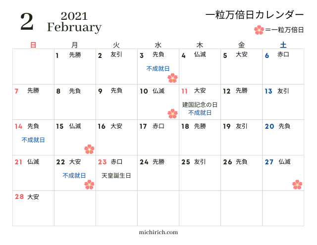 一粒万倍日カレンダー2021年2月
