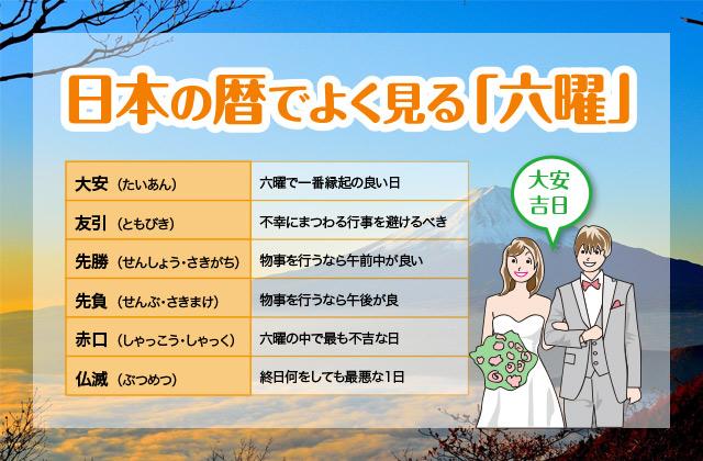 日本の暦でよく見る「六曜」